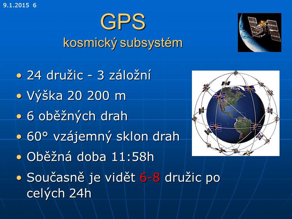 GPS kosmický subsystém