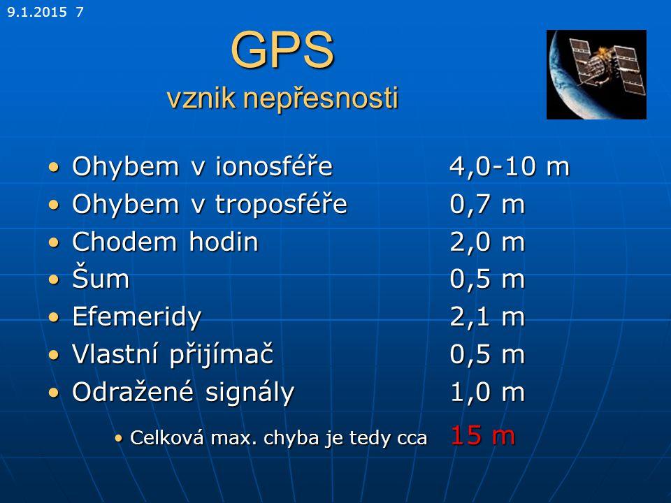 GPS vznik nepřesnosti Ohybem v ionosféře 4,0-10 m
