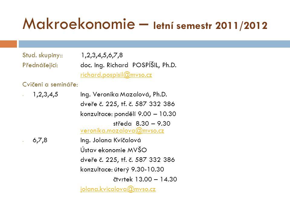 Makroekonomie – letní semestr 2011/2012