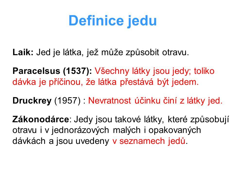 Definice jedu Laik: Jed je látka, jež může způsobit otravu.