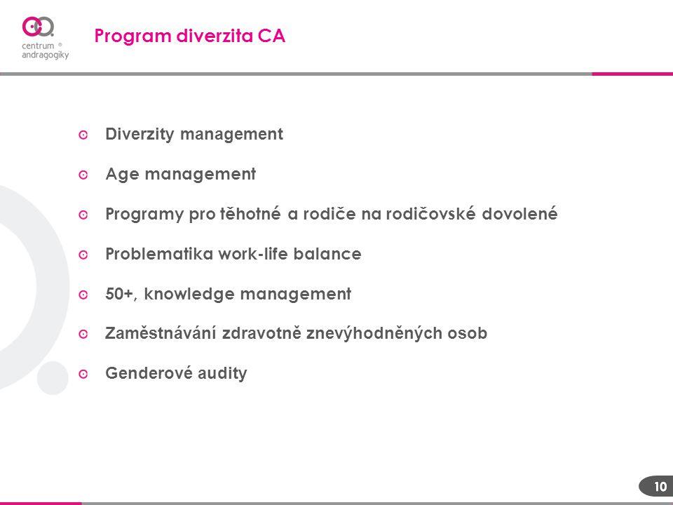 Program diverzita CA Diverzity management Age management