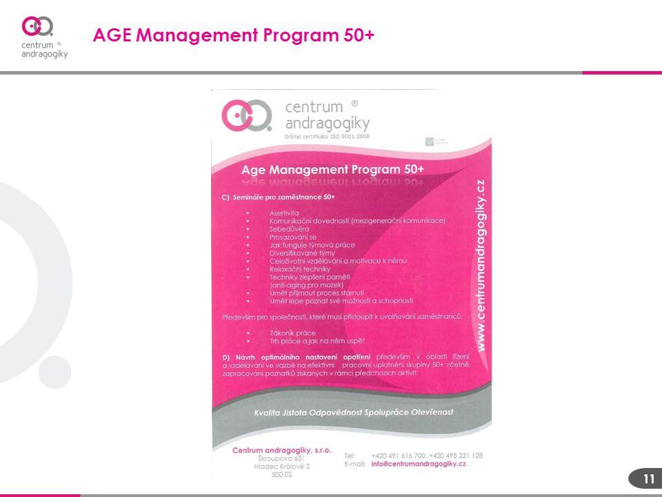 AGE Management Program 50+