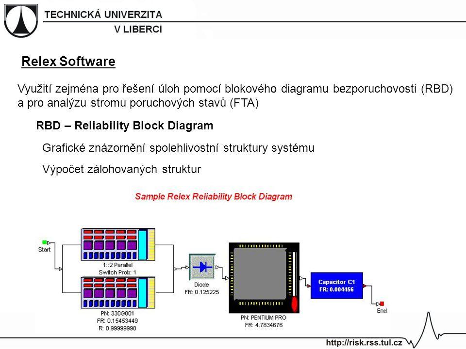 Relex Software Využití zejména pro řešení úloh pomocí blokového diagramu bezporuchovosti (RBD) a pro analýzu stromu poruchových stavů (FTA)