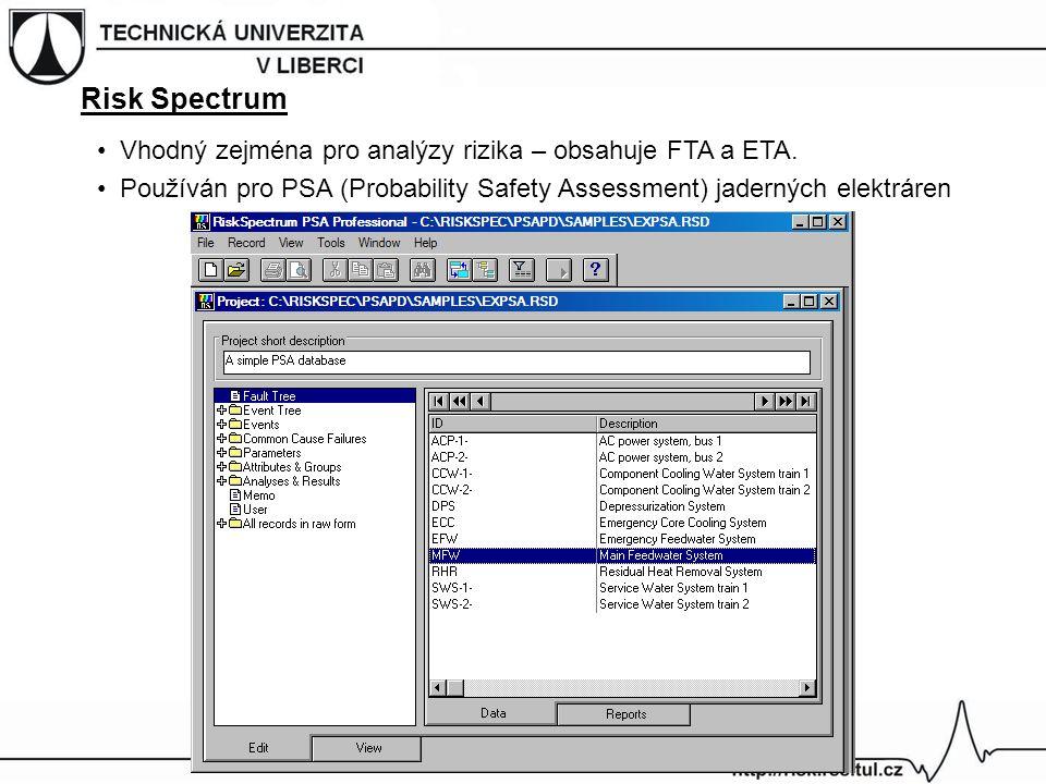 Risk Spectrum Vhodný zejména pro analýzy rizika – obsahuje FTA a ETA.