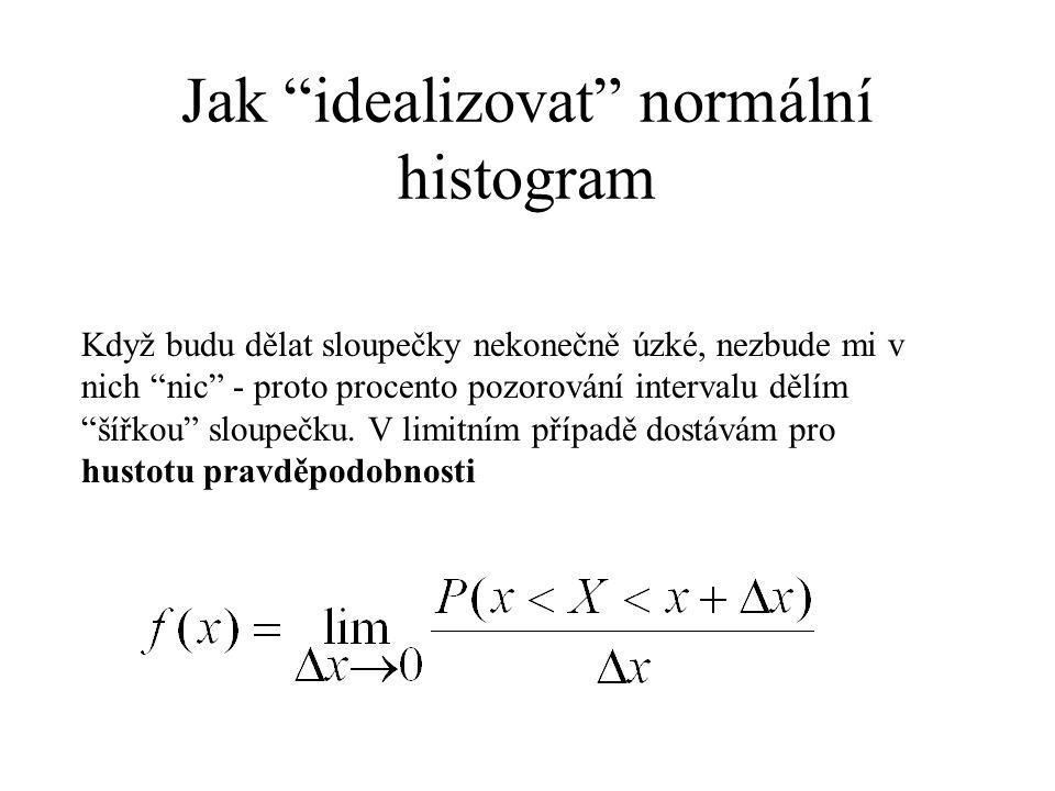 Jak idealizovat normální histogram
