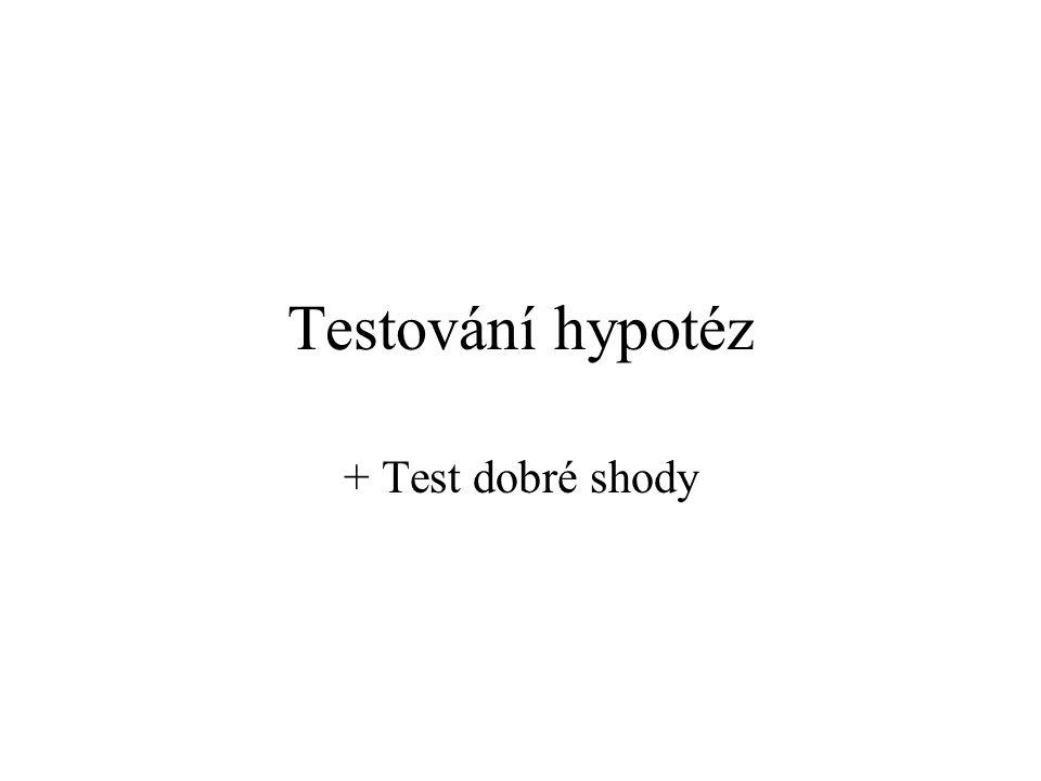 Testování hypotéz + Test dobré shody