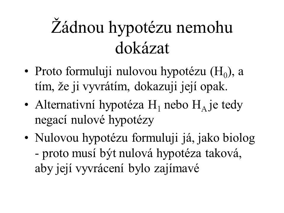 Žádnou hypotézu nemohu dokázat