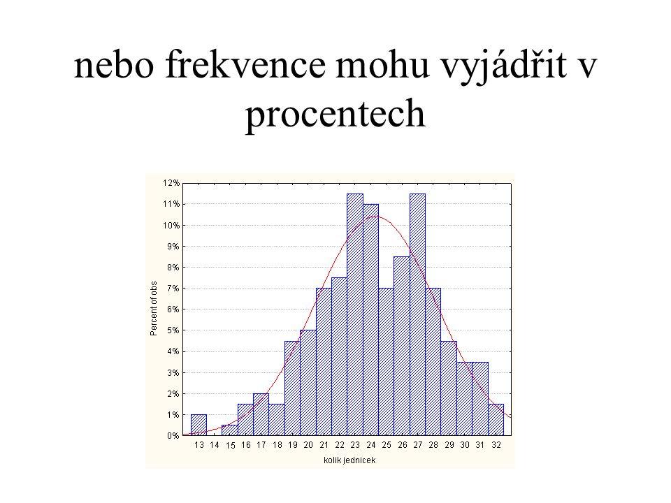 nebo frekvence mohu vyjádřit v procentech