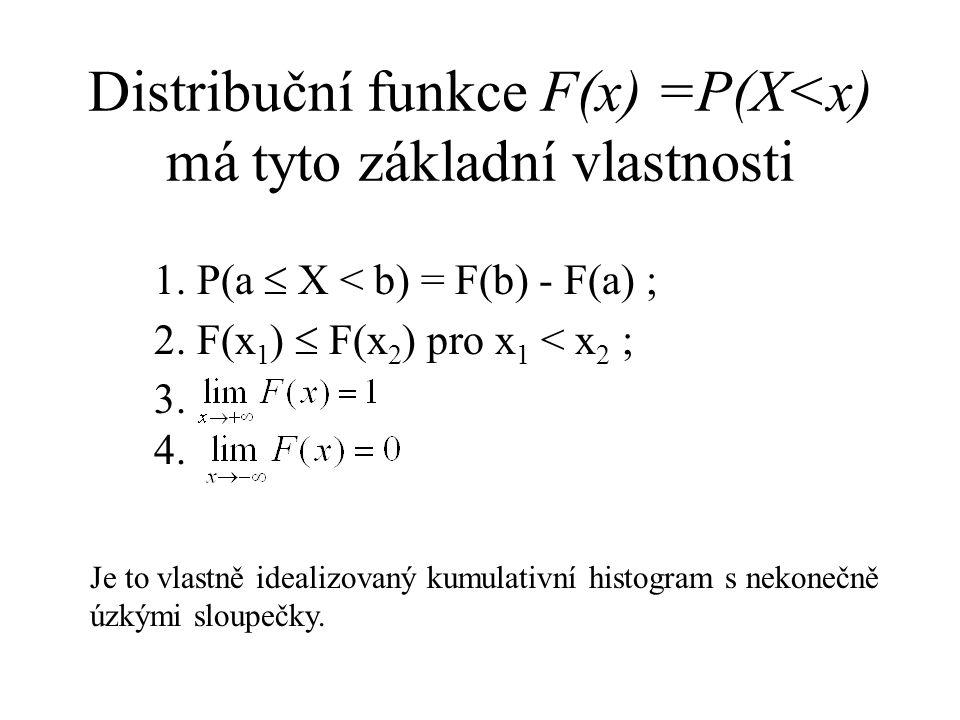 Distribuční funkce F(x) =P(X<x) má tyto základní vlastnosti