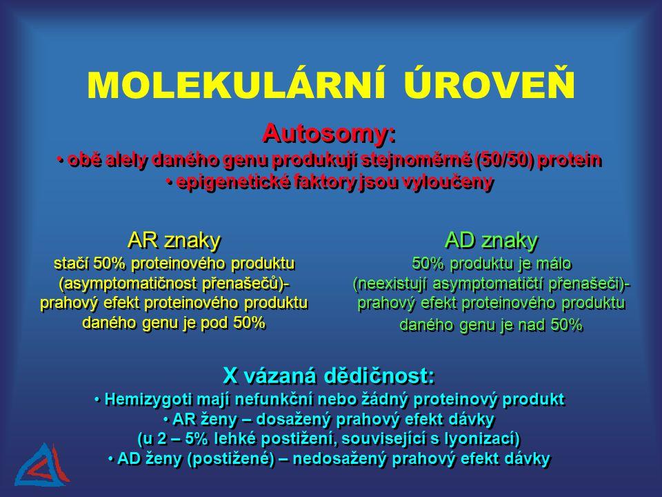 MOLEKULÁRNÍ ÚROVEŇ Autosomy: AR znaky AD znaky X vázaná dědičnost: