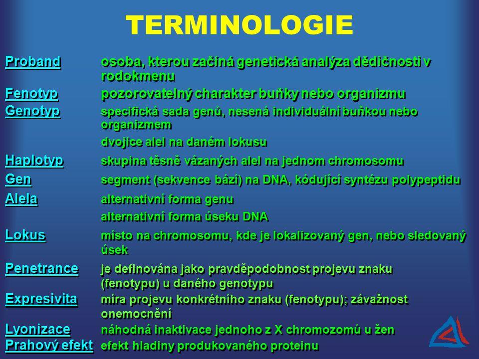 TERMINOLOGIE Proband osoba, kterou začíná genetická analýza dědičnosti v rodokmenu. Fenotyp pozorovatelný charakter buňky nebo organizmu.