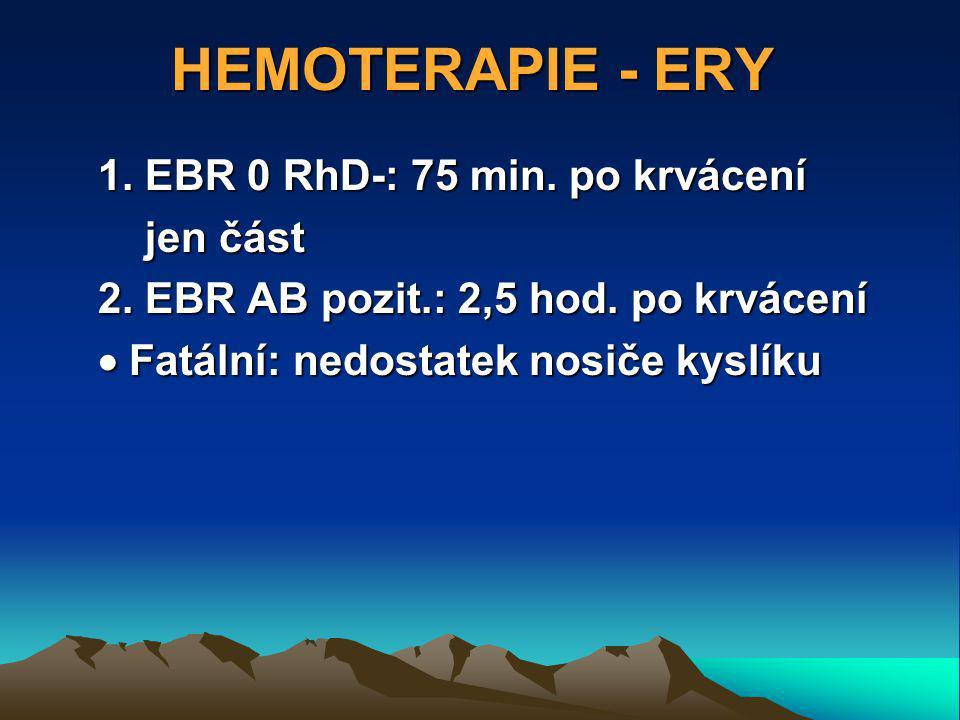 HEMOTERAPIE - ERY 1. EBR 0 RhD-: 75 min. po krvácení jen část