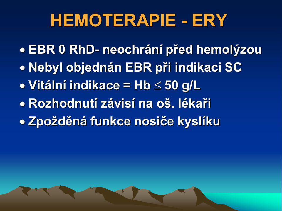 HEMOTERAPIE - ERY  EBR 0 RhD- neochrání před hemolýzou