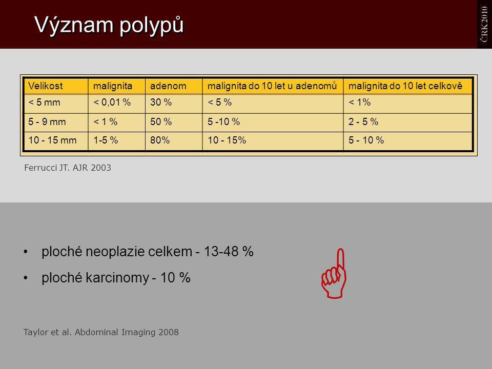  Význam polypů ploché neoplazie celkem - 13-48 %