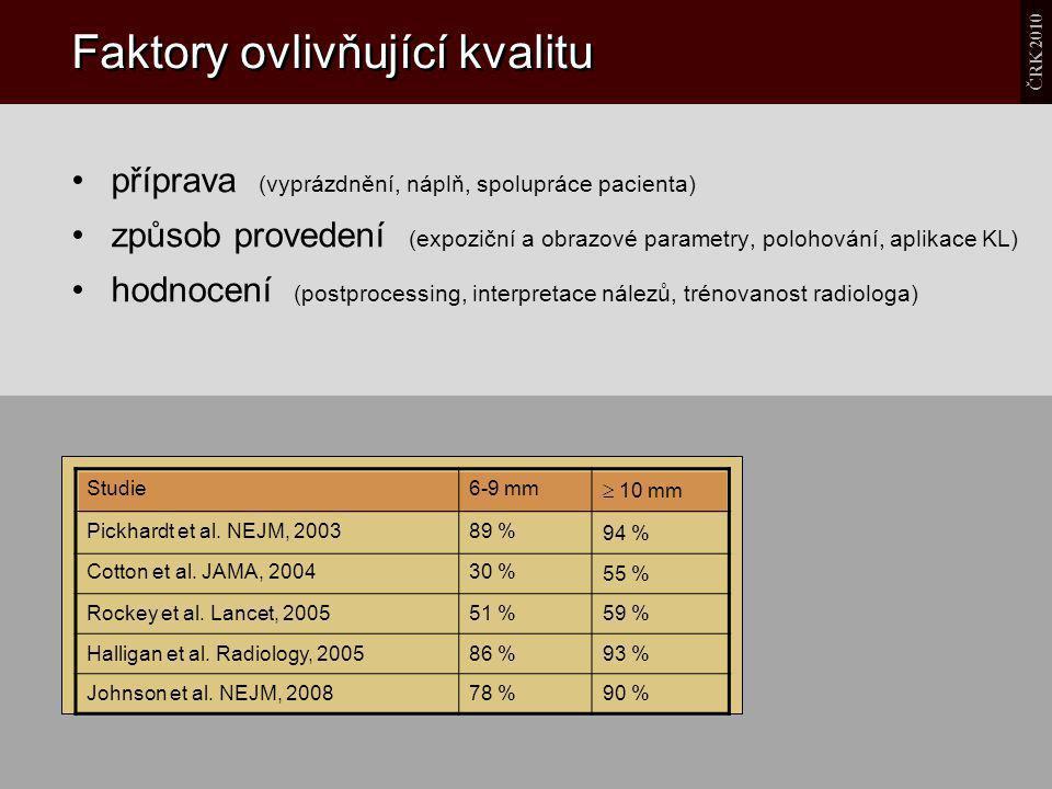 Faktory ovlivňující kvalitu