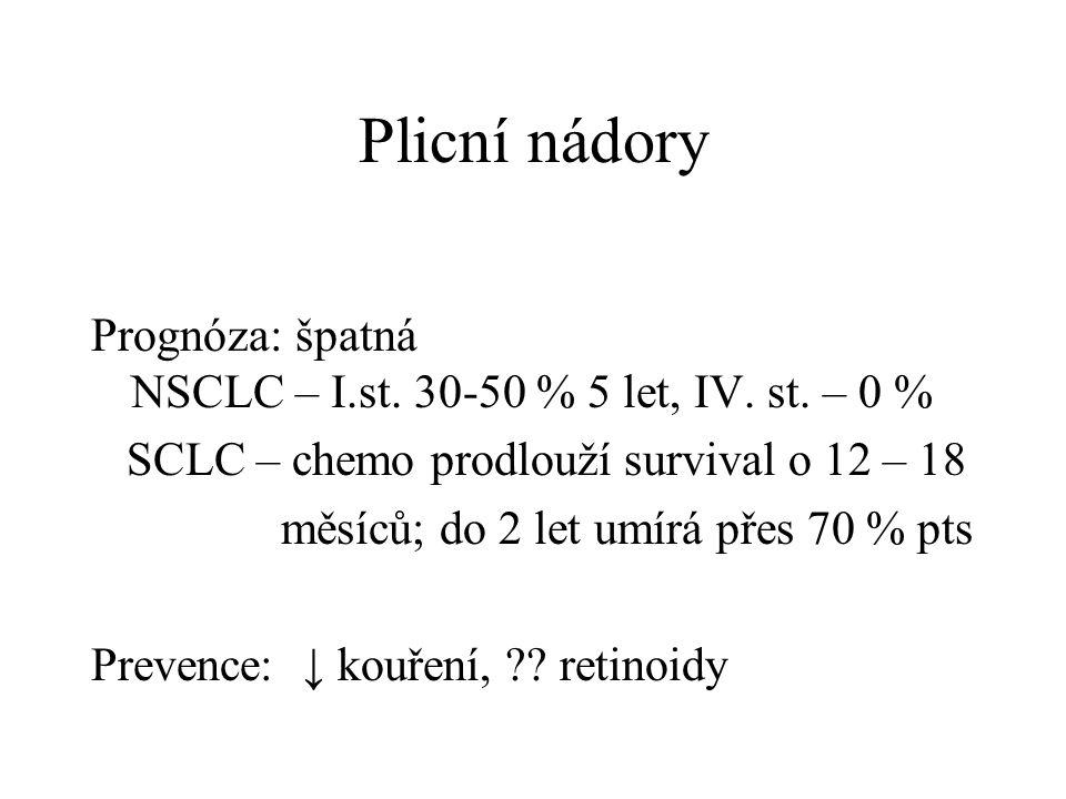 Plicní nádory Prognóza: špatná NSCLC – I.st. 30-50 % 5 let, IV. st. – 0 %