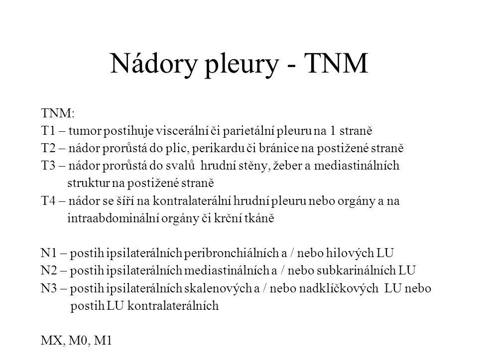 Nádory pleury - TNM TNM: