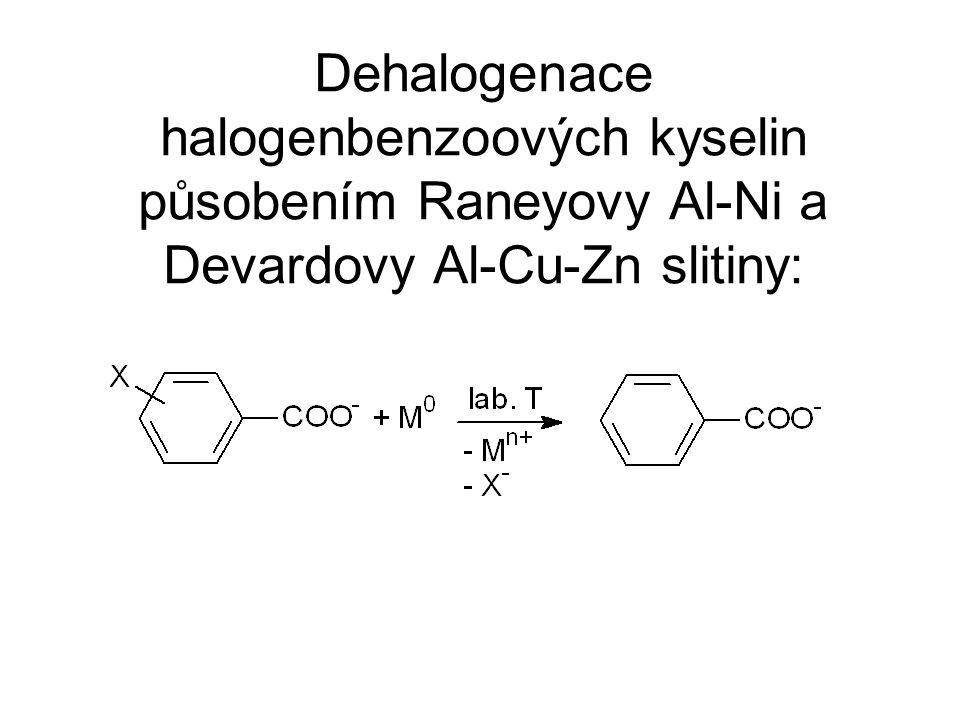 Dehalogenace halogenbenzoových kyselin působením Raneyovy Al-Ni a Devardovy Al-Cu-Zn slitiny: