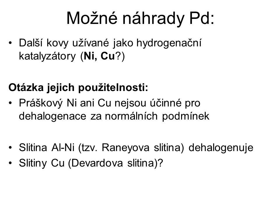 Možné náhrady Pd: Další kovy užívané jako hydrogenační katalyzátory (Ni, Cu ) Otázka jejich použitelnosti: