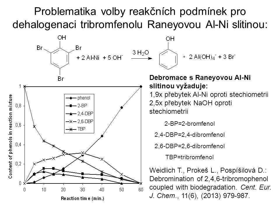 Problematika volby reakčních podmínek pro dehalogenaci tribromfenolu Raneyovou Al-Ni slitinou: