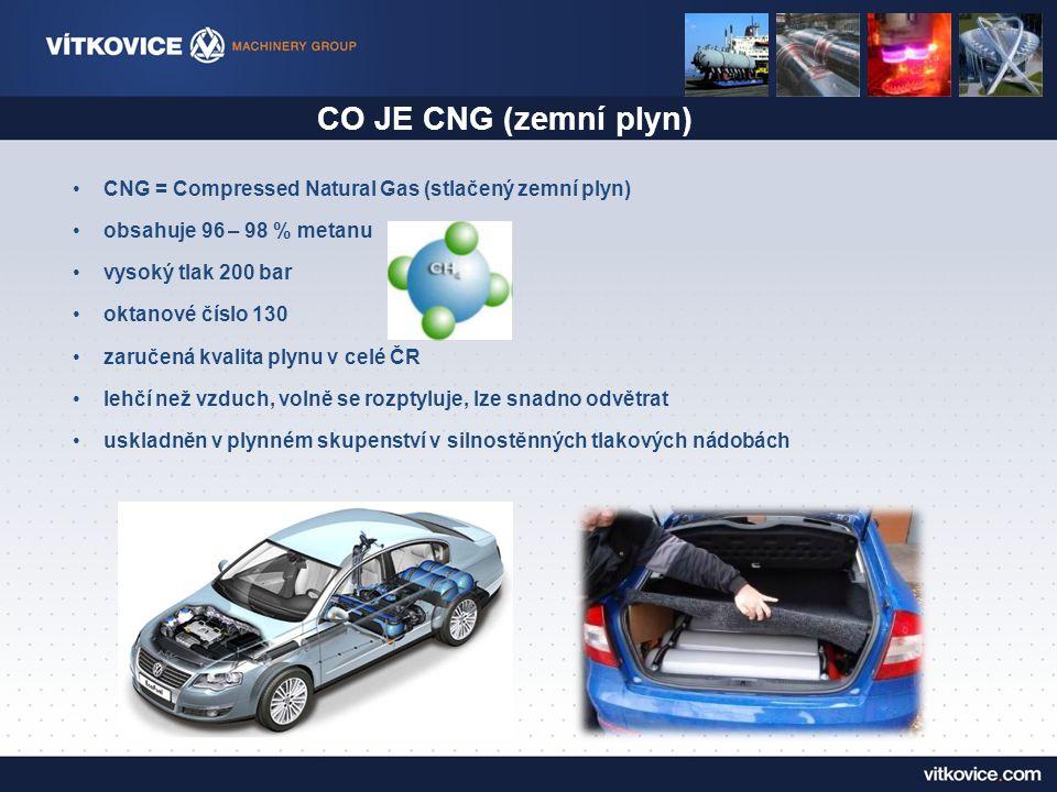 CO JE CNG (zemní plyn) CNG = Compressed Natural Gas (stlačený zemní plyn) obsahuje 96 – 98 % metanu.