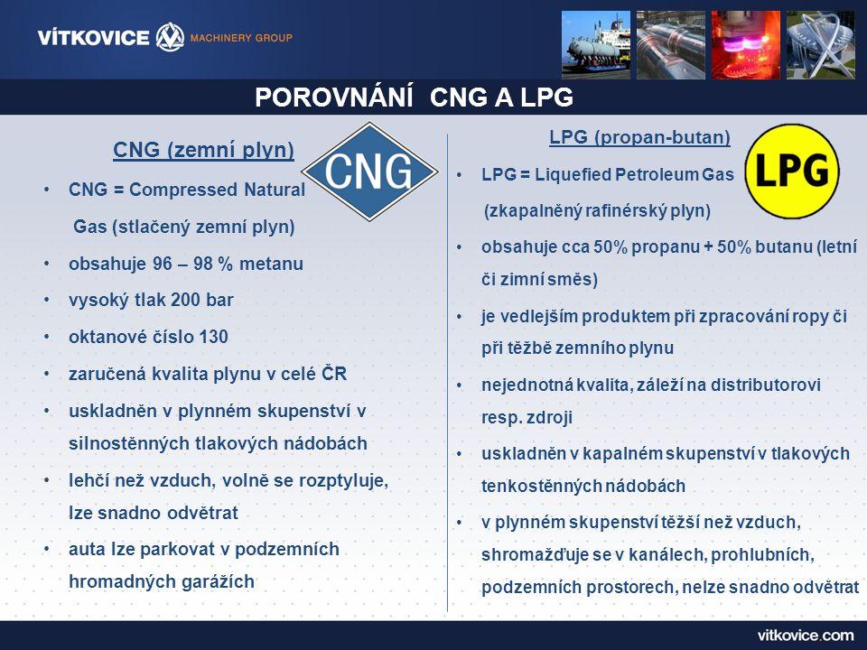 POROVNÁNÍ CNG A LPG CNG (zemní plyn) LPG (propan-butan)