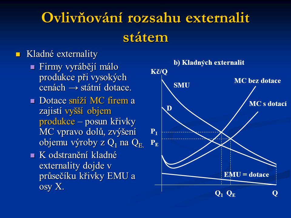 Ovlivňování rozsahu externalit státem