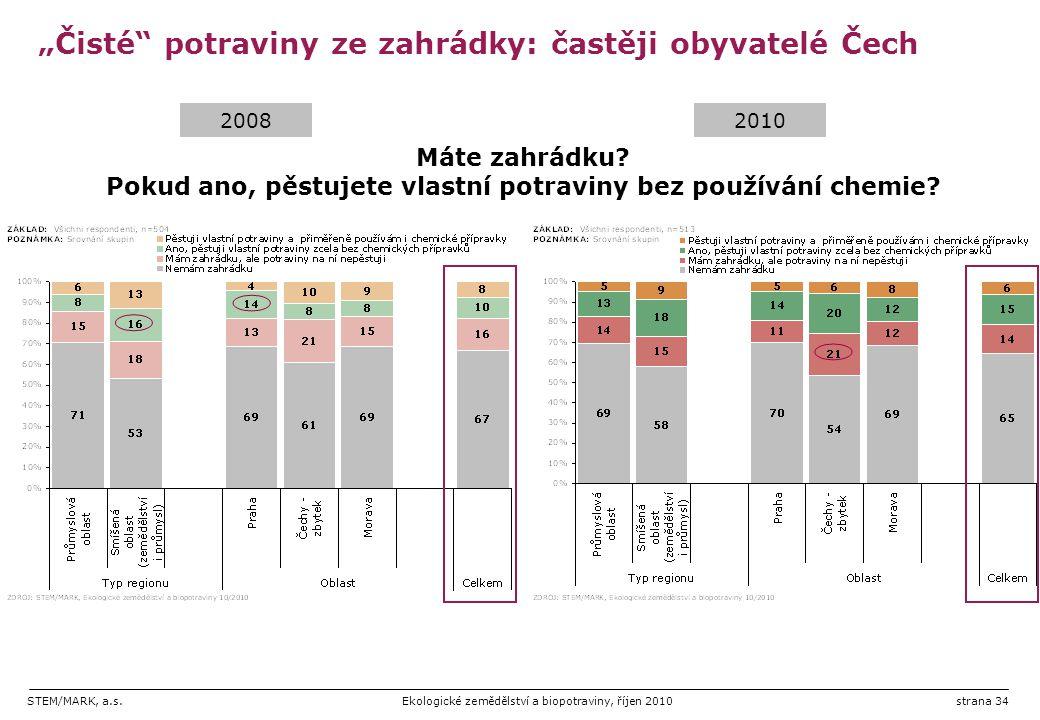 """""""Čisté potraviny ze zahrádky: častěji obyvatelé Čech"""
