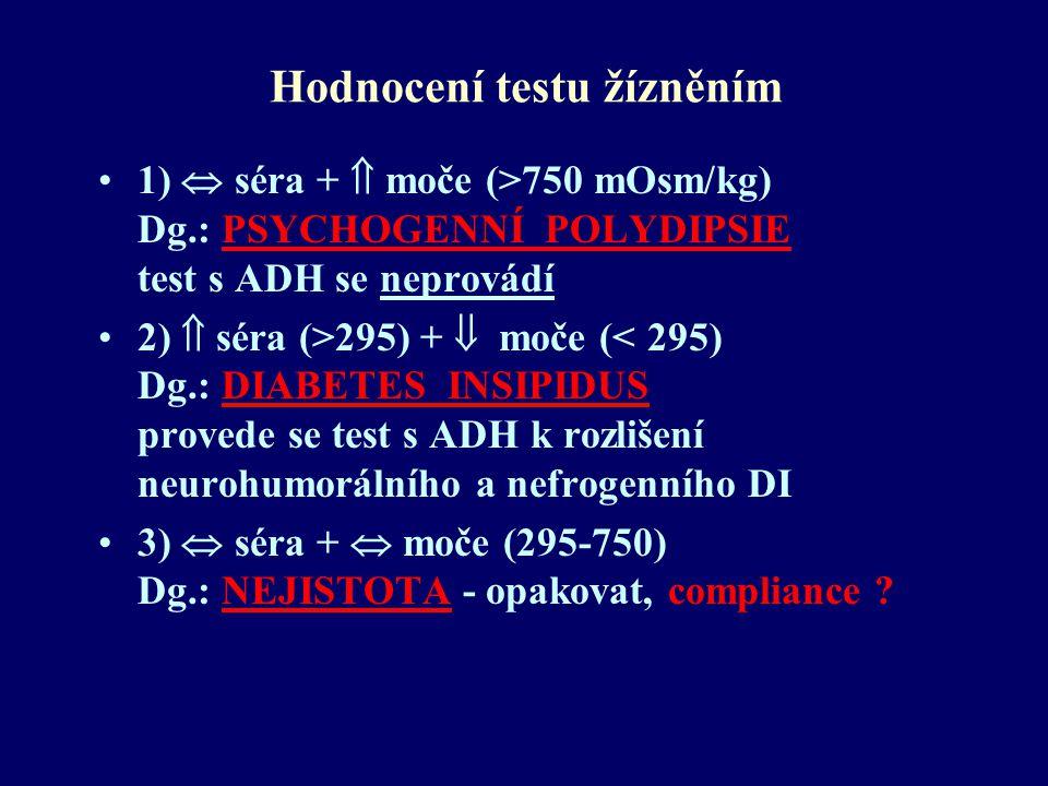 Hodnocení testu žízněním