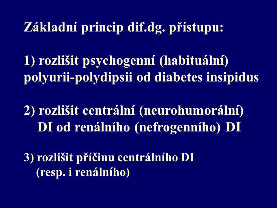 Základní princip dif. dg