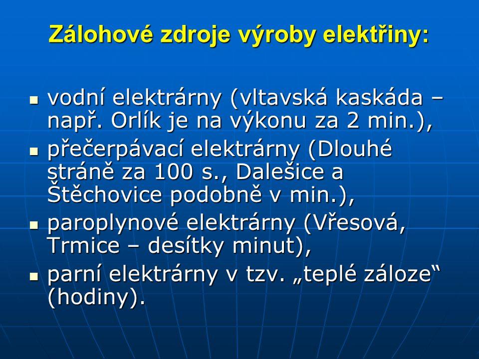 Zálohové zdroje výroby elektřiny: