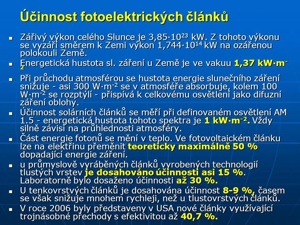 Účinnost fotoelektrických článků