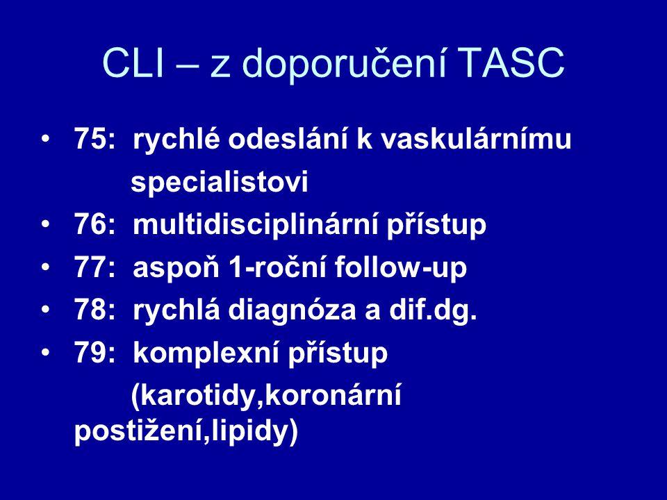 CLI – z doporučení TASC 75: rychlé odeslání k vaskulárnímu