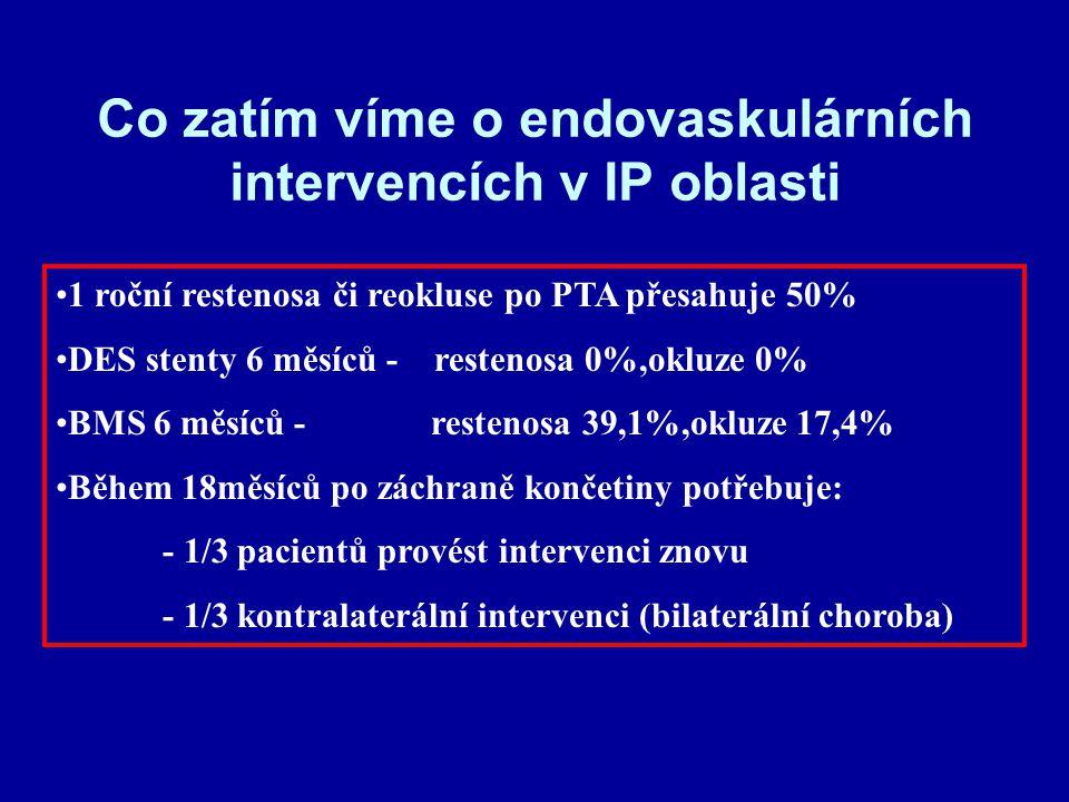 Co zatím víme o endovaskulárních intervencích v IP oblasti