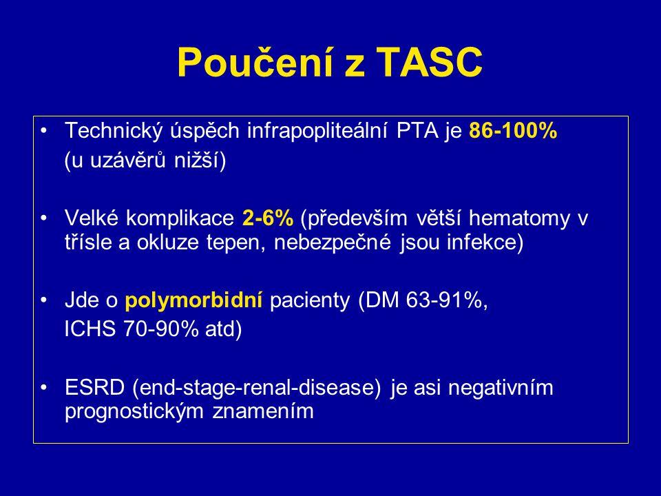 Poučení z TASC Technický úspěch infrapopliteální PTA je 86-100%