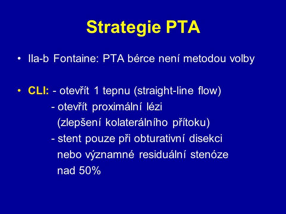 Strategie PTA IIa-b Fontaine: PTA bérce není metodou volby
