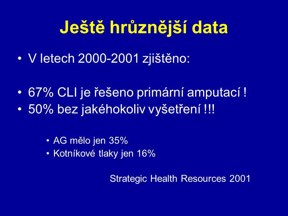 Ještě hrůznější data V letech 2000-2001 zjištěno: