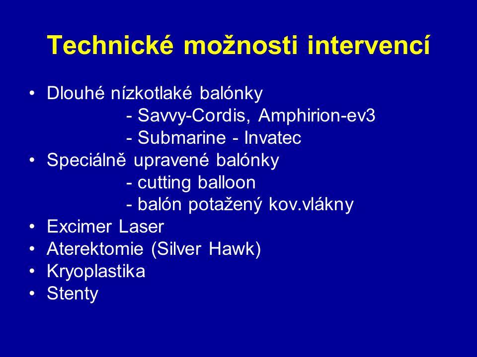 Technické možnosti intervencí