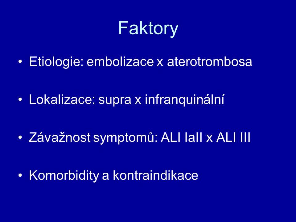 Faktory Etiologie: embolizace x aterotrombosa