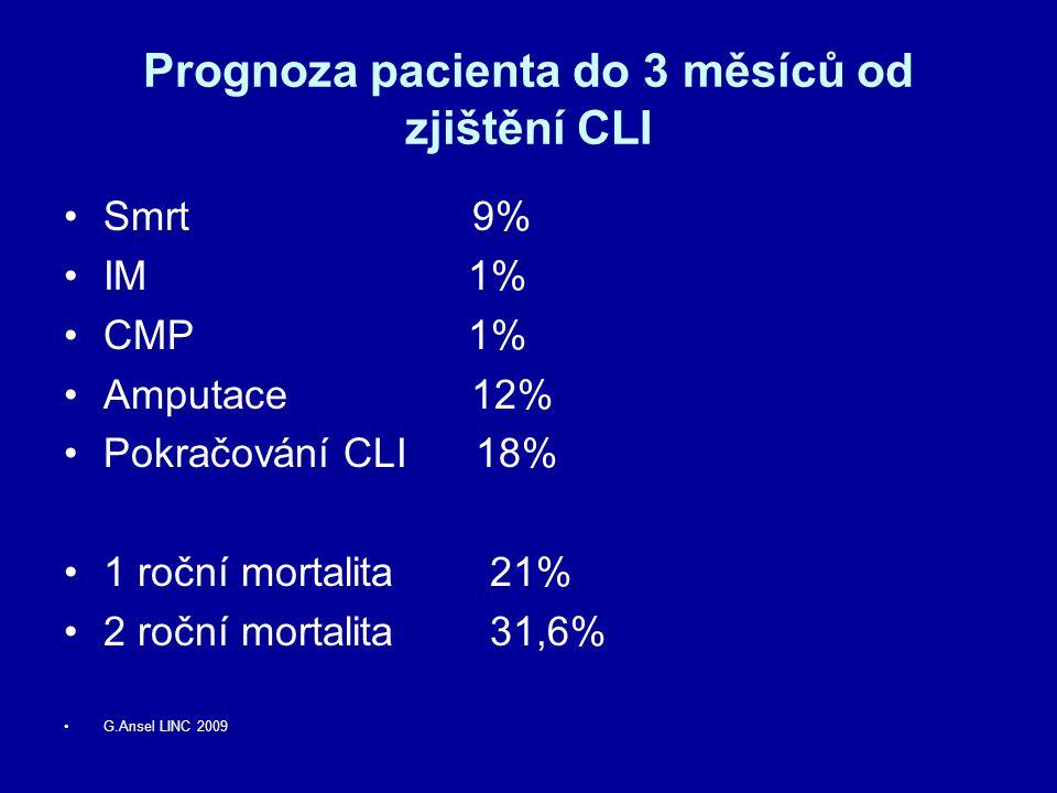 Prognoza pacienta do 3 měsíců od zjištění CLI