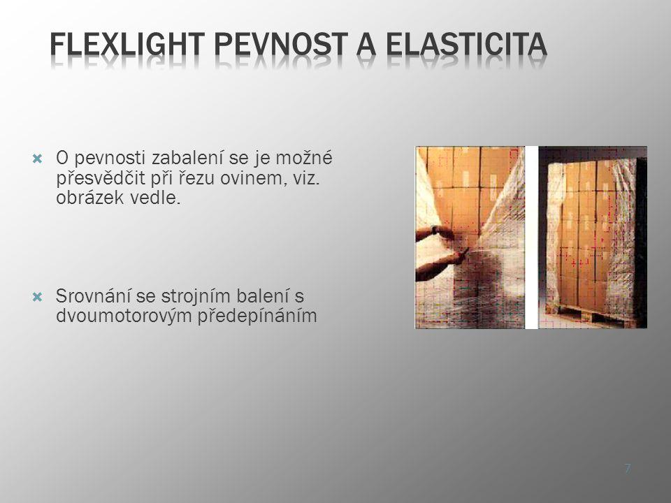 FlexLight pevnost a elasticita