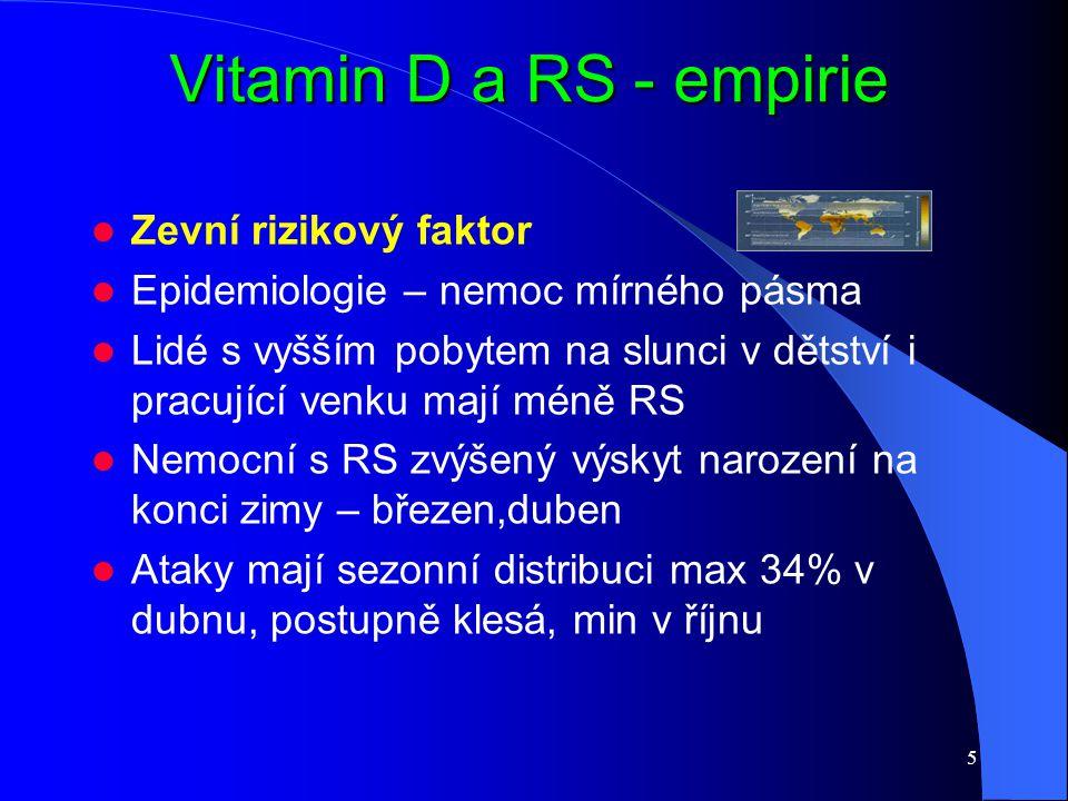 Vitamin D a RS - empirie Zevní rizikový faktor