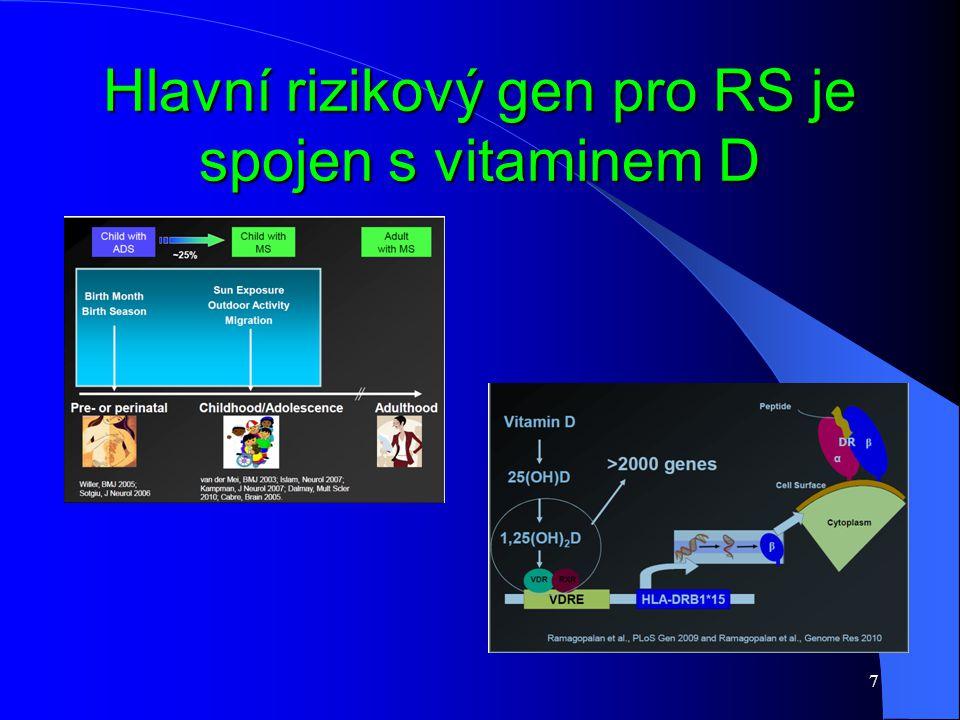 Hlavní rizikový gen pro RS je spojen s vitaminem D