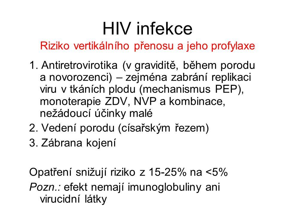 HIV infekce Riziko vertikálního přenosu a jeho profylaxe