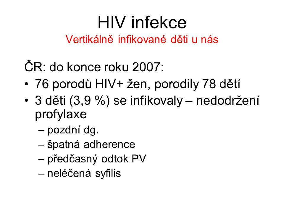 HIV infekce Vertikálně infikované děti u nás