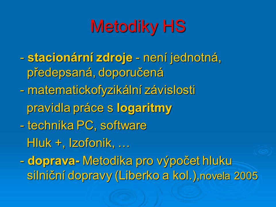 Metodiky HS - stacionární zdroje - není jednotná, předepsaná, doporučená. - matematickofyzikální závislosti.