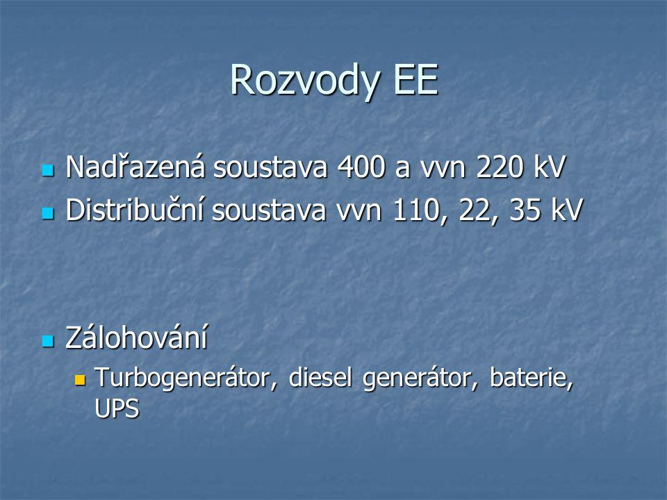 Rozvody EE Nadřazená soustava 400 a vvn 220 kV