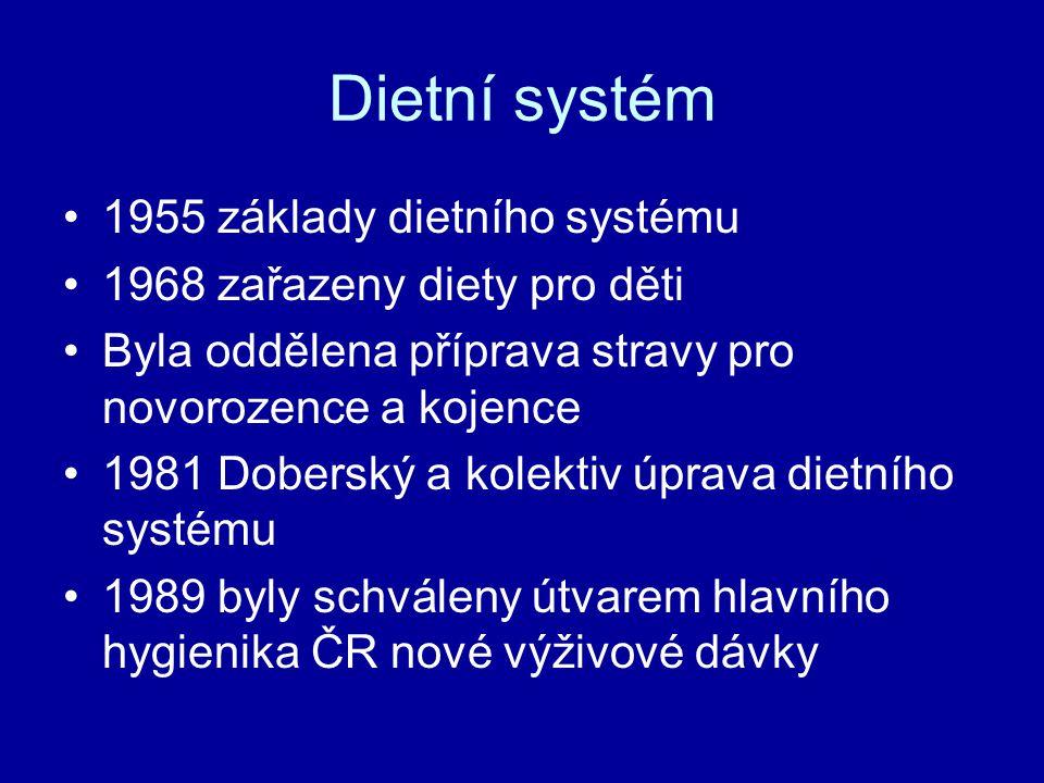 Dietní systém 1955 základy dietního systému
