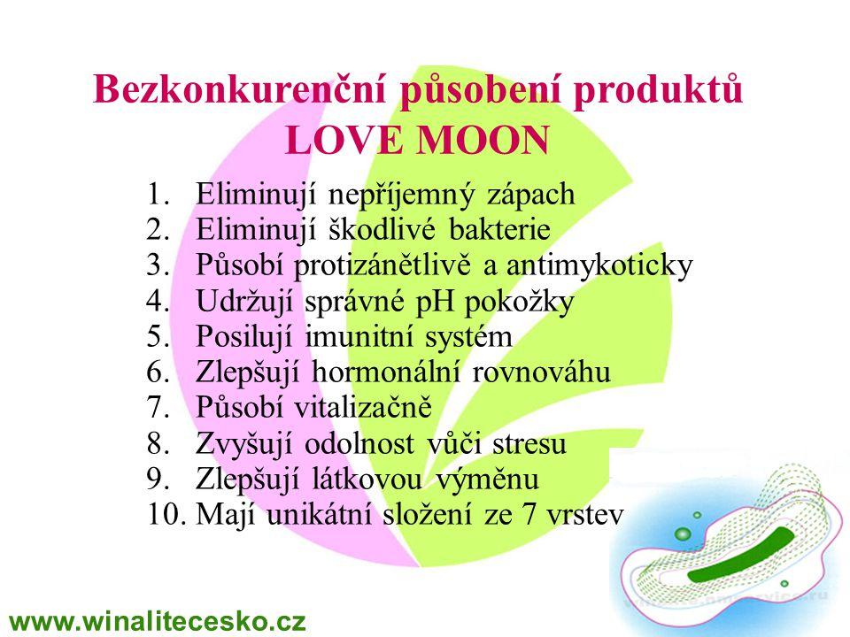 Bezkonkurenční působení produktů LOVE MOON