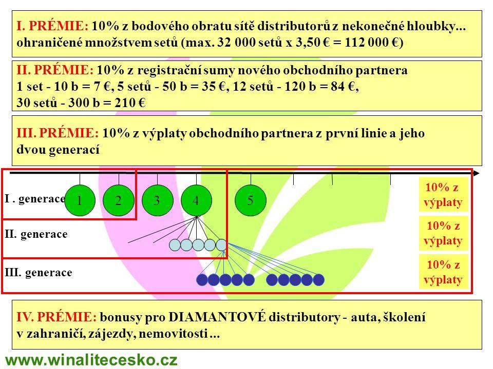 5 x 5 = 25 x 5 = 125 = 155 x 10% = 3 100 € www.winalitecesko.cz